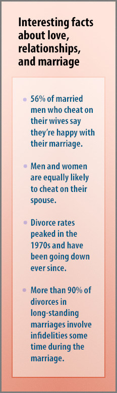 marriage and divorce facts