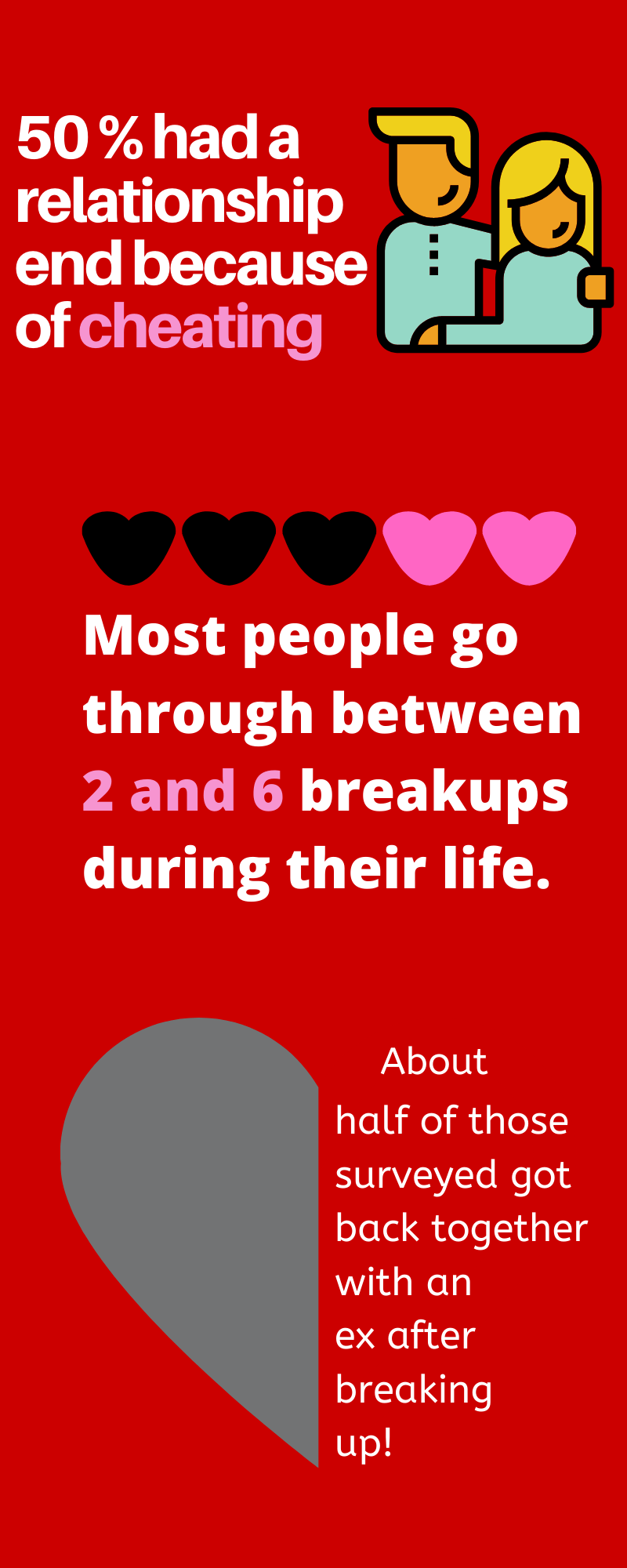 breakup-survey-2